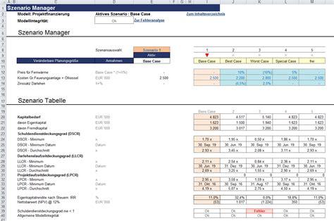 Vorlage Cashflow Rechnung Excel Projektfinanzierungsmodell Mit Flow Guv Und Bilanz