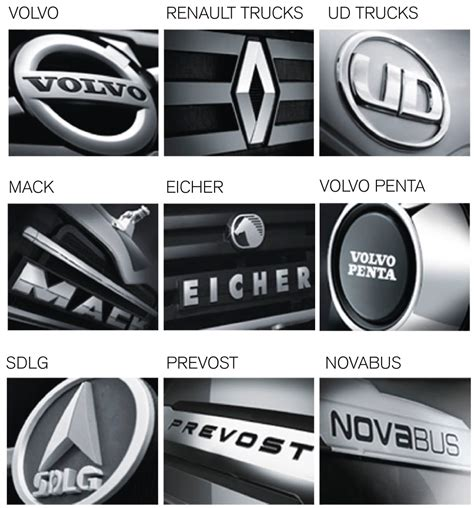 volvo   sustainable company   automotive sector  brazil electronic products