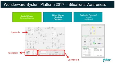 omi voip insource 2017 iiot roadshow the future of hmi scada and