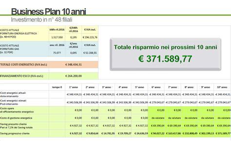 Banca Della Marca by Banca Della Marca Unoeng