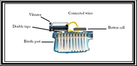 cara membuat robot sederhana dari sikat gigi robotic cara membuat robot sikat gigi