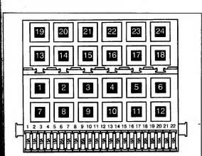 97 Jetta Fuse Box Diagram 99 Jetta Fuel Pump Fuse Loation 99 Free Engine Image For