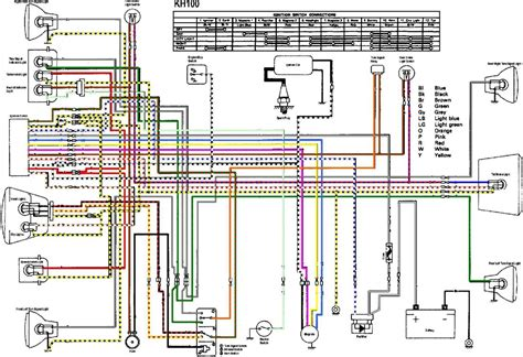 yamaha colour motorcycle wiring loom diagrams wiring