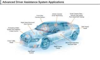 Connected Car System Adas Advanced Driver Assistance Systems Definition Auto