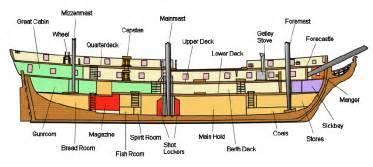 hms victory deck plans june 2013 jess mountifield