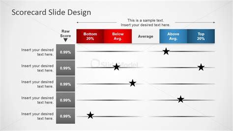 sales scorecard template sales scorecard template for powerpoint slidemodel