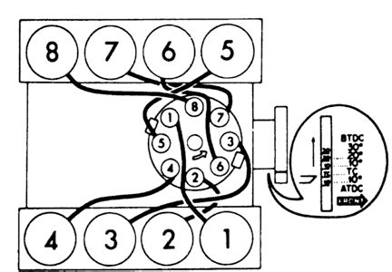 460 firing order diagram ford 460 starts but won t run fixya