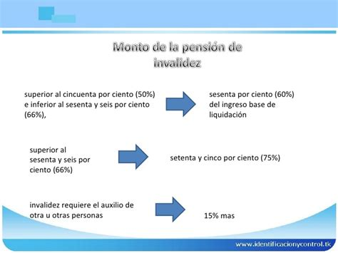 ministerio de trabajo colombia 2016 nomina ministerio de trabajo colombia 2016 nomina