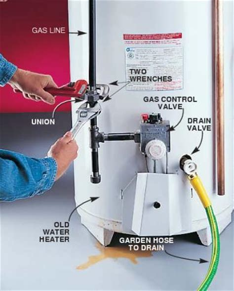Water Heater Replacement Plumbing Lines Drain Cleaning Nyc Plumbers