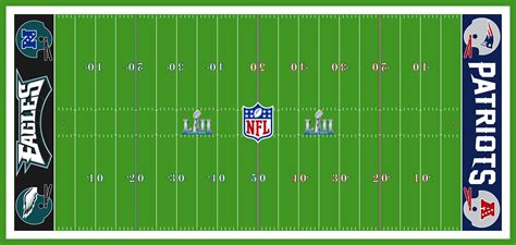 Bowl Fields by Bowl Field Database Bowl Lii Page 54