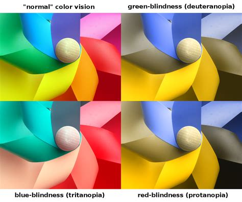 what color blind looks like 28 images file red to green color blindness png wikimedia commons