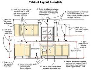 25 best ideas about kitchen cabinet layout on