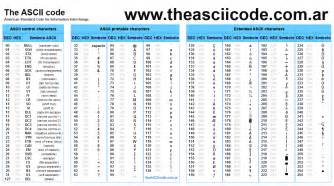 ascii color codes ascii codes table
