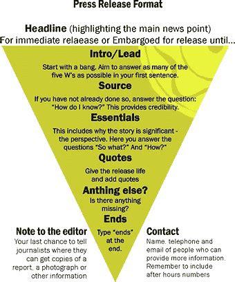 dashlane in the press articles and press releases comment r 233 diger un bon communiqu 233 de presse