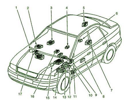 1999 audi a4 quatro 2800 fuse box diagram circuit wiring