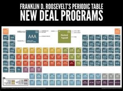 Deal Table by Great Depression And New Deal Era Roads Thc Gov