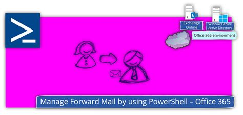 Office 365 Mail Powershell Manage Forward Mail By Using Powershell Office 365