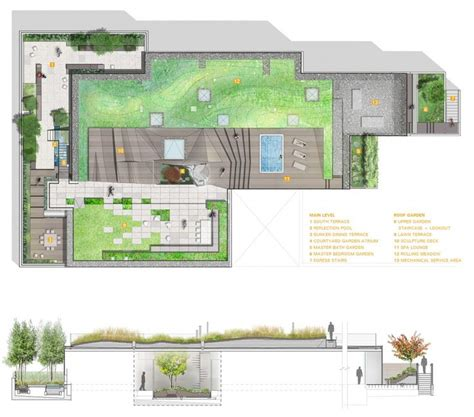 roof garden floor plan rooftop garden floor plan www pixshark com images