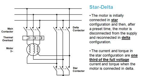 delta starter car interior design