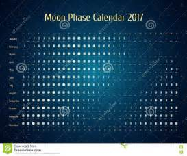 Tanzania Calendrier 2018 Related Keywords Suggestions For Moon Phases 2017