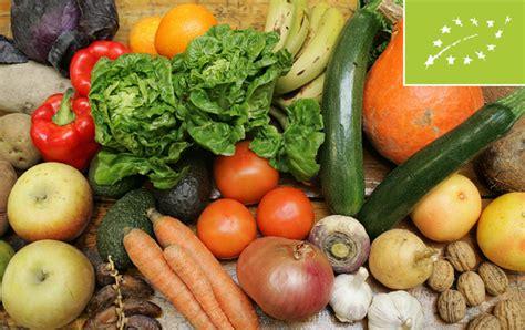 lo  debes saber sobre los productos ecologicos biologicos  organicos zen el mundo