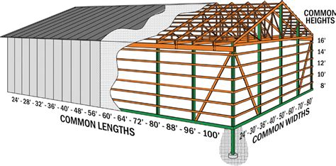 Free Pole Barn Plans Blueprints by Mqs Montana Idaho Amp E Washington State Home Page
