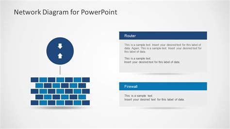 network design powerpoint presentation network diagram template for powerpoint slidemodel
