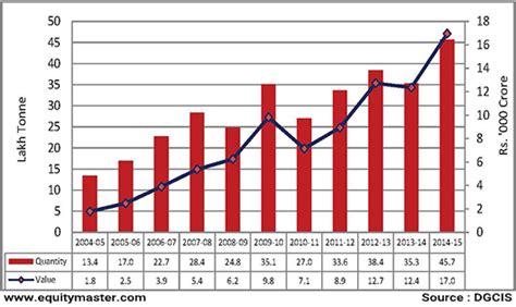 ugc net pattern change from june 2014 june 2016 easy money