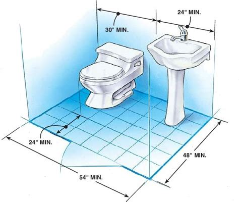 half bath floor plans half bath floor plan ideas fig b same wall bathrooms