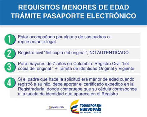 requisitos tramite monotributo 2016 como sacar el pasaporte colombiano academia de viajes