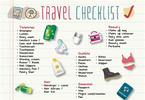 prepare to travel how to plan and execute a trip around the world books best travel plans fruitwishes