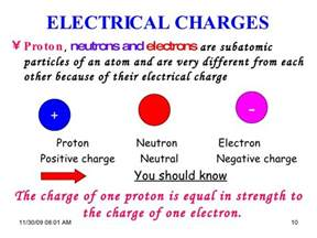 What Electrical Charge Does A Proton All About Electric Circuits And Static Electricity