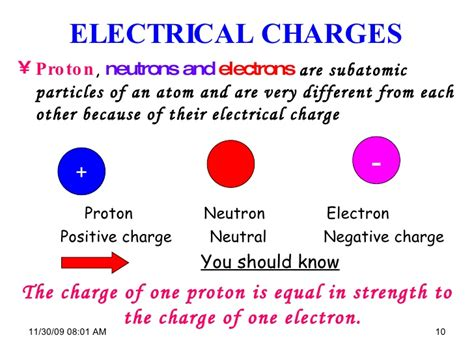 Electrical Charge Of A Proton by All About Electric Circuits And Static Electricity