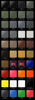 kote colors gun kote color chart car interior design