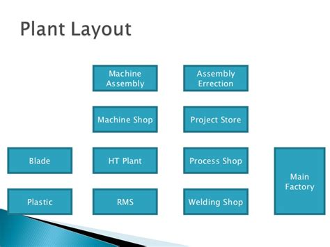 facility layout design case study case study for plant layout a modern analysis