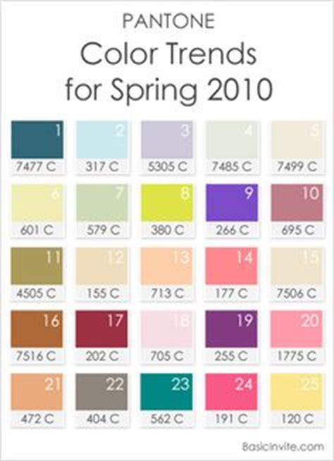 pantone unveils color of the year for 2010 pantone 15 5519 aqua sky 2003 pantone 174 color of the year pinterest