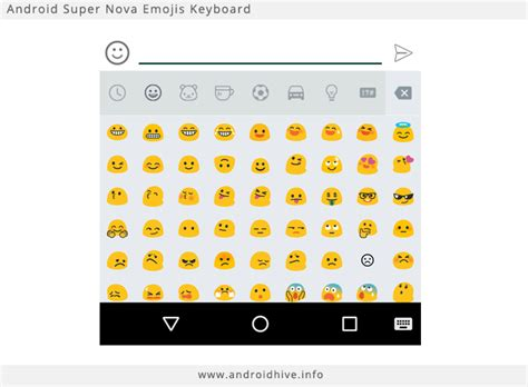 emojis keyboard for android android how to integrate emojis keyboard in your app