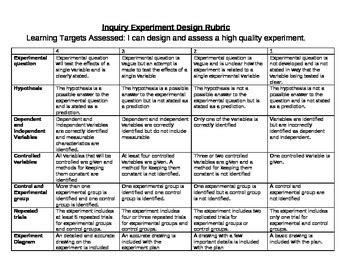 design brief rubric inquiry experimental design rubric by wid s world of