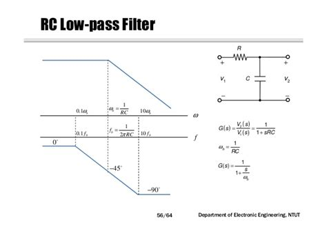 high pass filter transfer function laplace high pass filter laplace transfer function 28 images lecture 7 order filter and bode plot