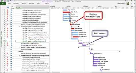 Microsoft Project Professional project professional 2013 free onesoftwares