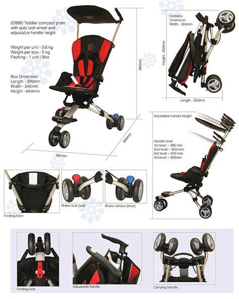 mechanistic design adalah diari mama siti cerita stroller
