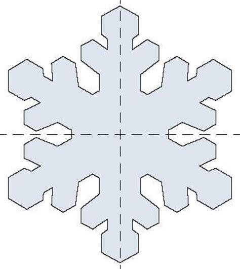template pattern là gì algunas cosillas mas lacs navidad et la reine des neiges