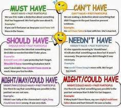 1000 images about modal verbs and adverbs on