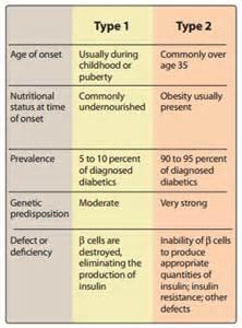 diabetes mellitus at a glance with infographics pharma mirror