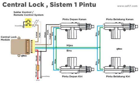 Alarm Dan Central Lock Xenia pemasangan sentral lock regardinamogrup