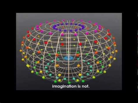 torus universe pattern the universal pattern torus our universe is constantly