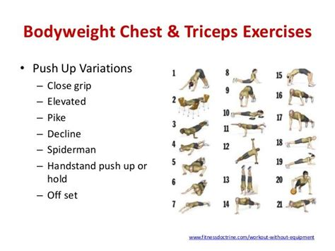 chest workouts without weights