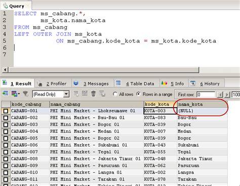 tutorial mysql pada xp it tutorial tipe jenis join table pada mysql 5 0