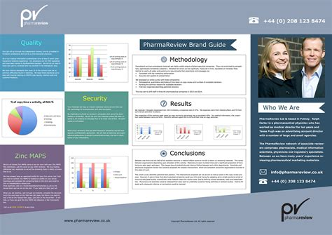 design poster academic poster design for pharmareview ltd by bright star design