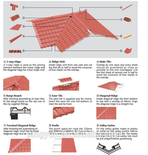 c composite pattern multiple types multiple layer composite plastic roofing panel asa pvc